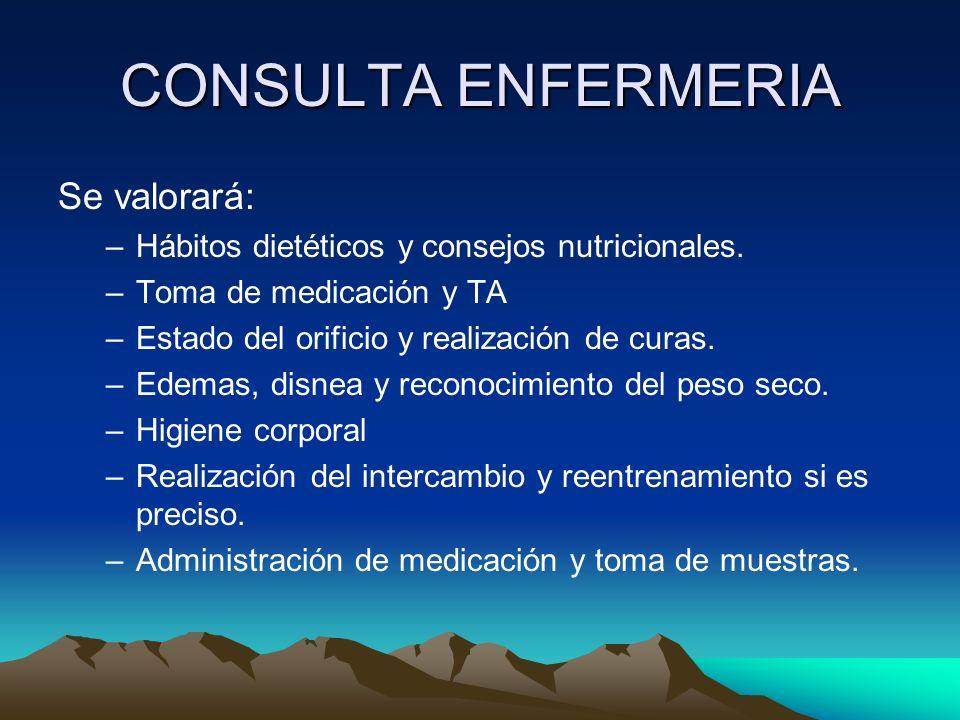 CONSULTA ENFERMERIA Se valorará: