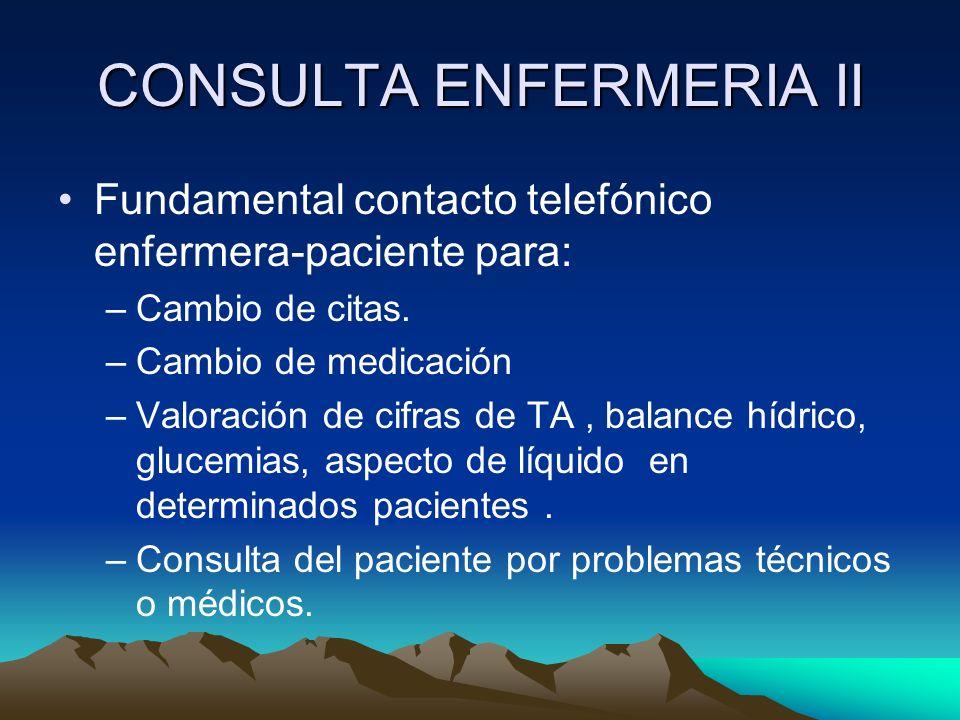 CONSULTA ENFERMERIA II