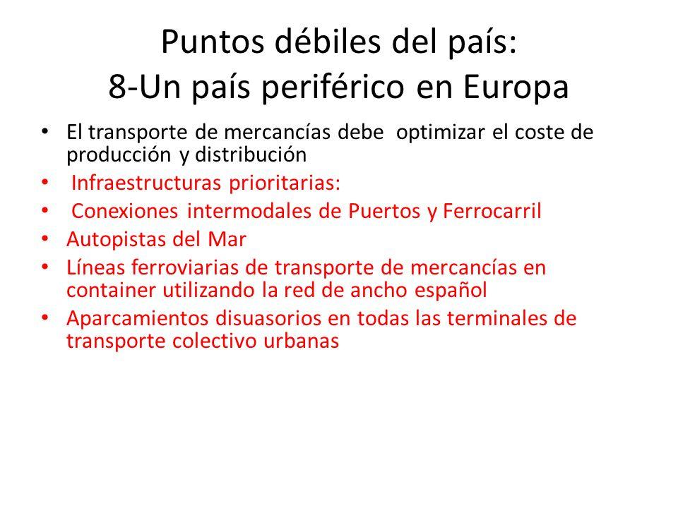 Puntos débiles del país: 8-Un país periférico en Europa