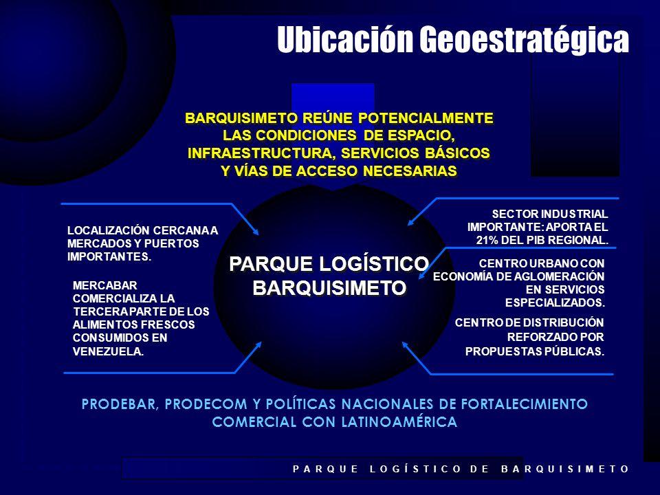 PARQUE LOGÍSTICO BARQUISIMETO