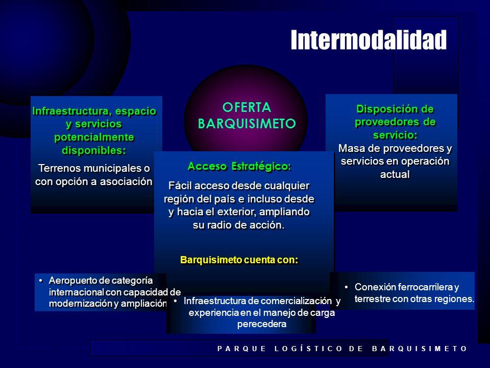 Intermodalidad OFERTA BARQUISIMETO