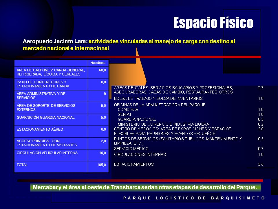 Espacio Físico Aeropuerto Jacinto Lara: actividades vinculadas al manejo de carga con destino al. mercado nacional e internacional.