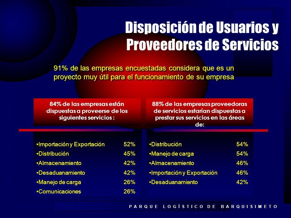 Disposición de Usuarios y Proveedores de Servicios