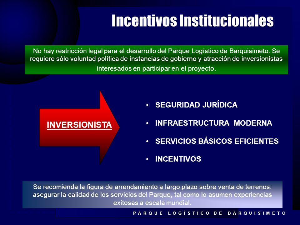 Incentivos Institucionales