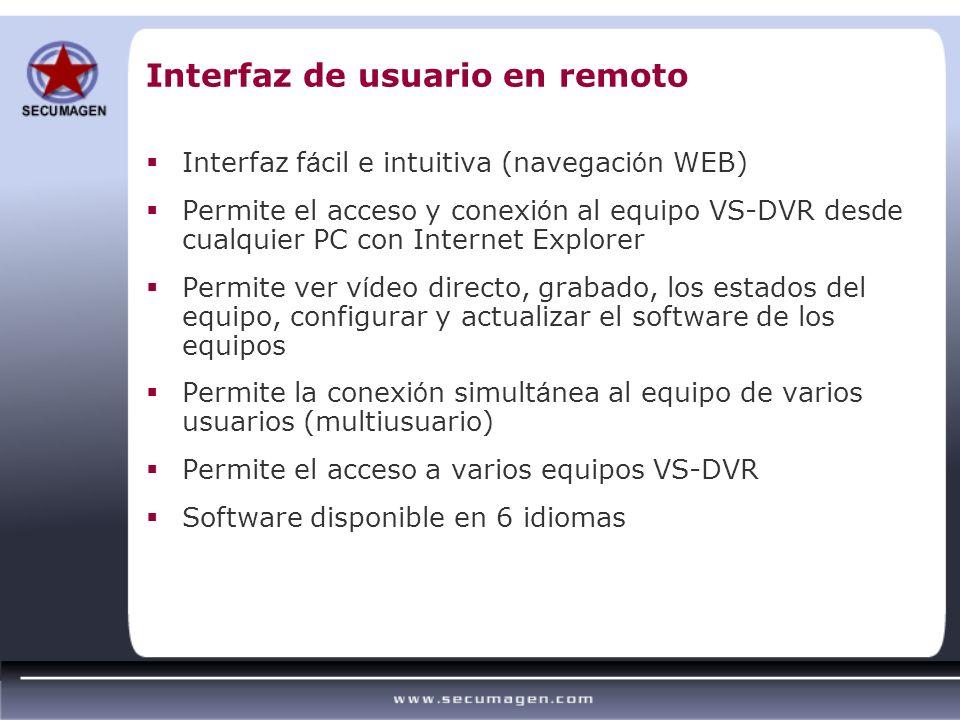 Interfaz de usuario en remoto