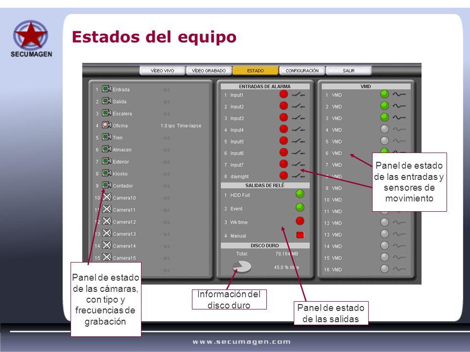 Estados del equipo Panel de estado de las cámaras, con tipo y frecuencias de grabación. Información del disco duro.