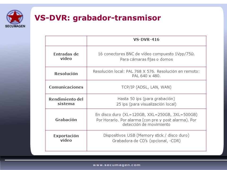 VS-DVR: grabador-transmisor