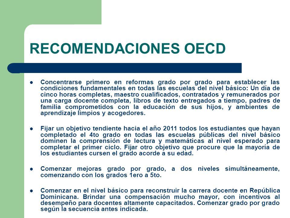 RECOMENDACIONES OECD