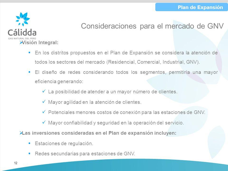 Consideraciones para el mercado de GNV
