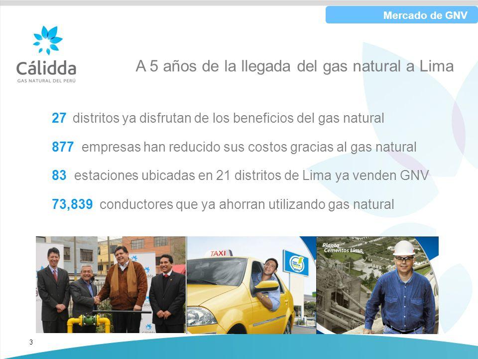 A 5 años de la llegada del gas natural a Lima