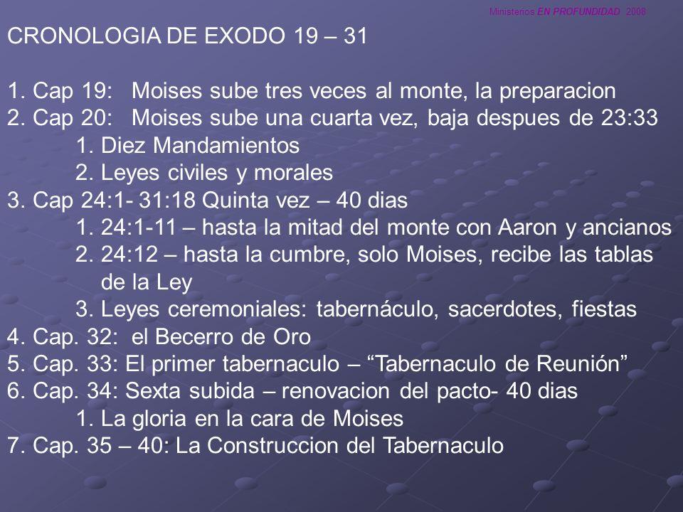 CRONOLOGIA DE EXODO 19 – 31Cap 19: Moises sube tres veces al monte, la preparacion. Cap 20: Moises sube una cuarta vez, baja despues de 23:33.