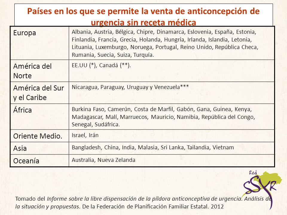 Países en los que se permite la venta de anticoncepción de urgencia sin receta médica