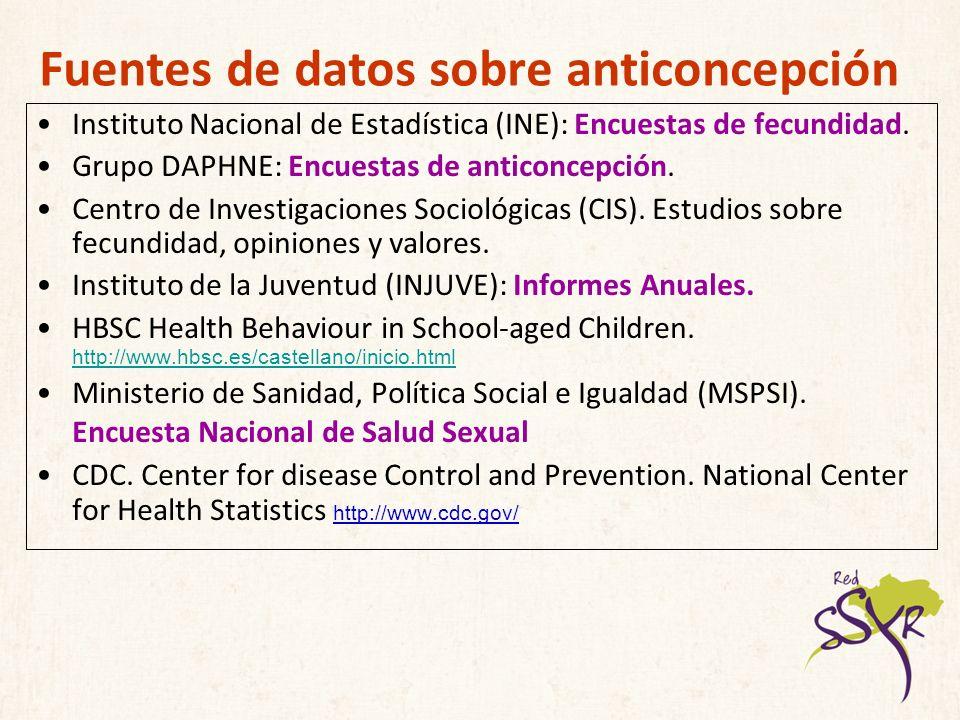 Fuentes de datos sobre anticoncepción