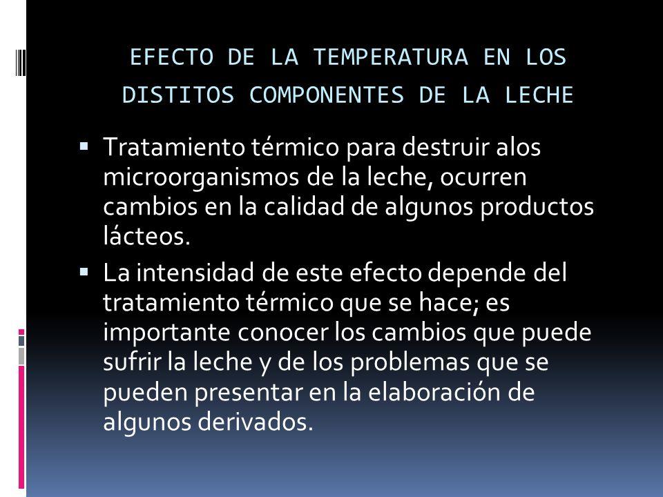 EFECTO DE LA TEMPERATURA EN LOS DISTITOS COMPONENTES DE LA LECHE