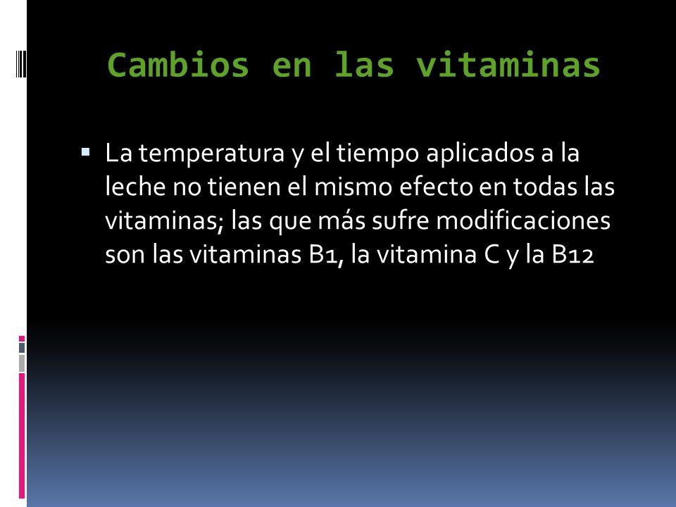 Cambios en las vitaminas