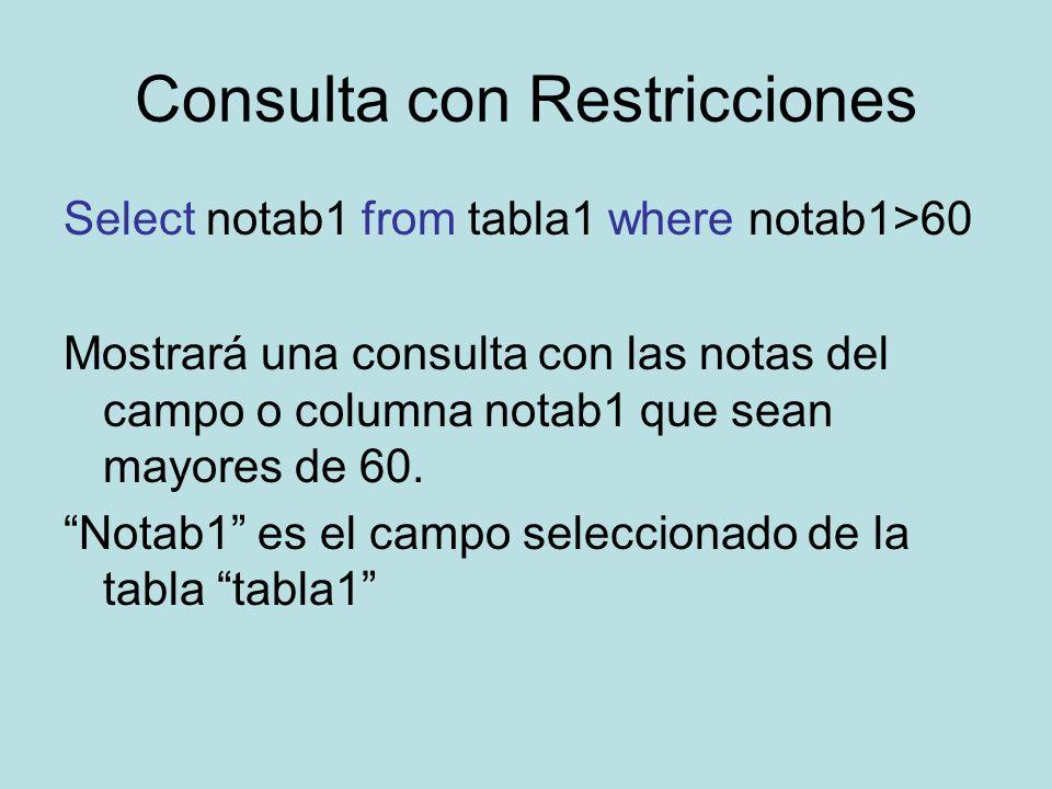 Consulta con Restricciones