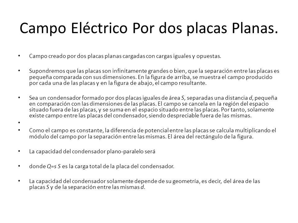 Campo Eléctrico Por dos placas Planas.