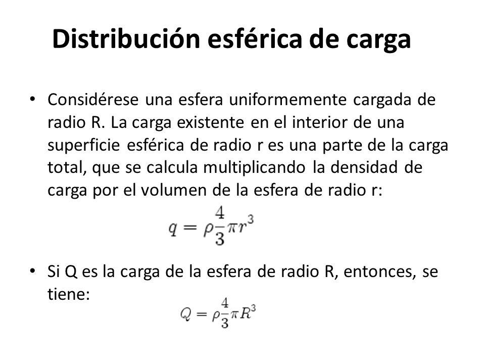 Distribución esférica de carga