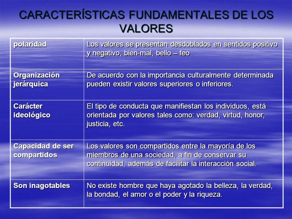 CARACTERÍSTICAS FUNDAMENTALES DE LOS VALORES