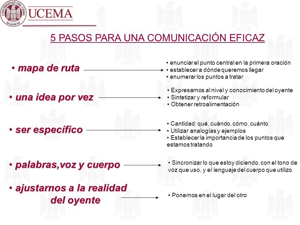 5 PASOS PARA UNA COMUNICACIÓN EFICAZ