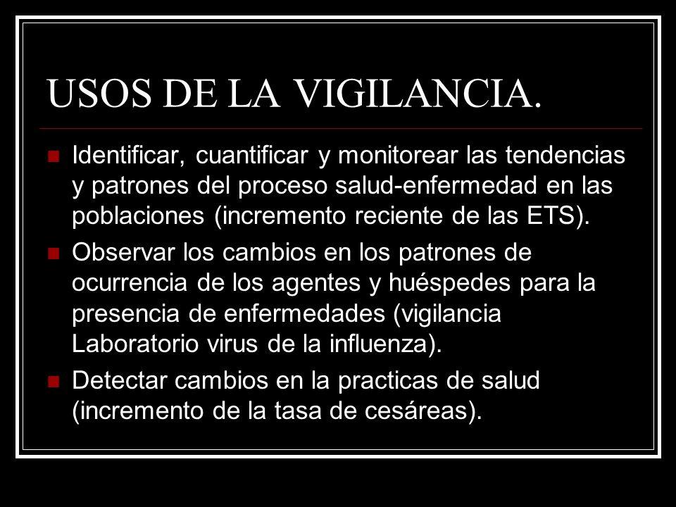 USOS DE LA VIGILANCIA.