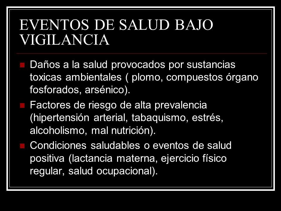 EVENTOS DE SALUD BAJO VIGILANCIA