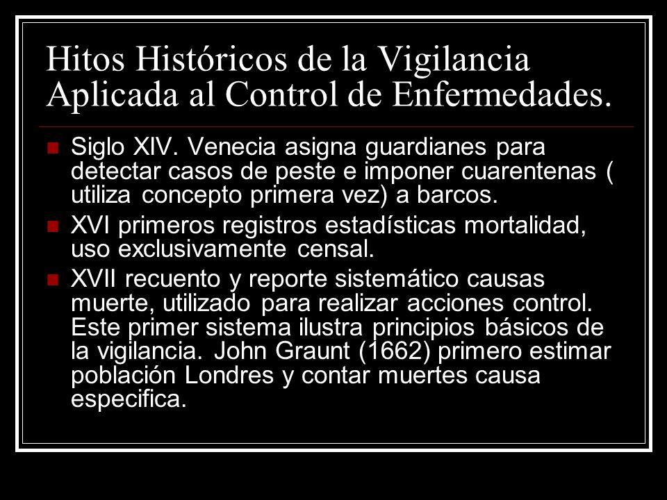 Hitos Históricos de la Vigilancia Aplicada al Control de Enfermedades.