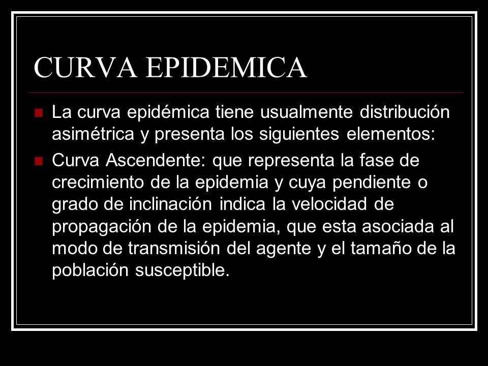 CURVA EPIDEMICA La curva epidémica tiene usualmente distribución asimétrica y presenta los siguientes elementos: