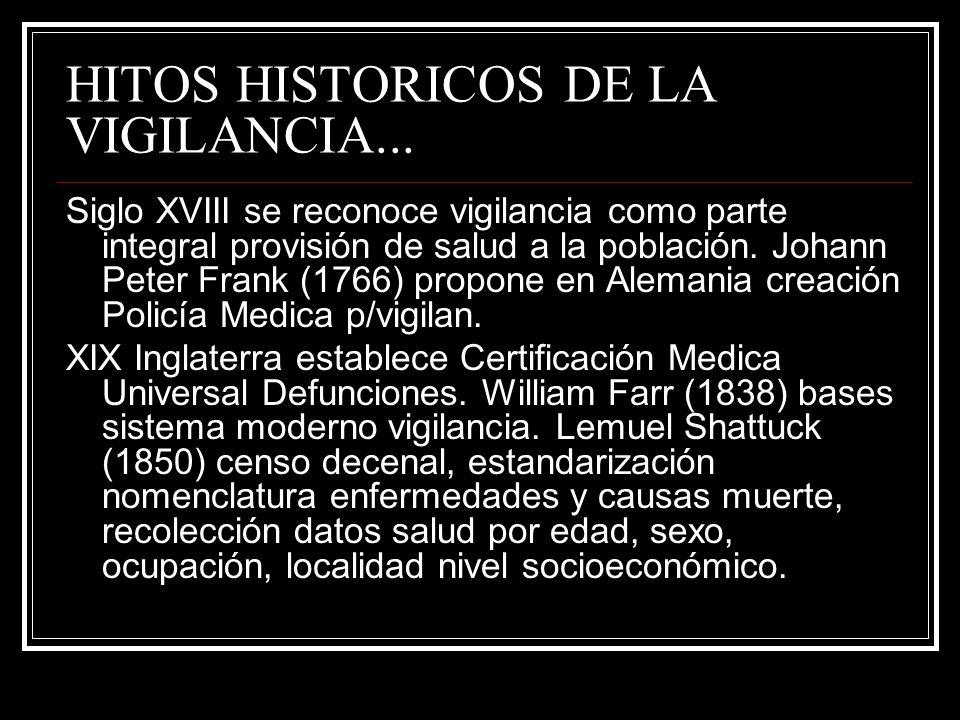 HITOS HISTORICOS DE LA VIGILANCIA...