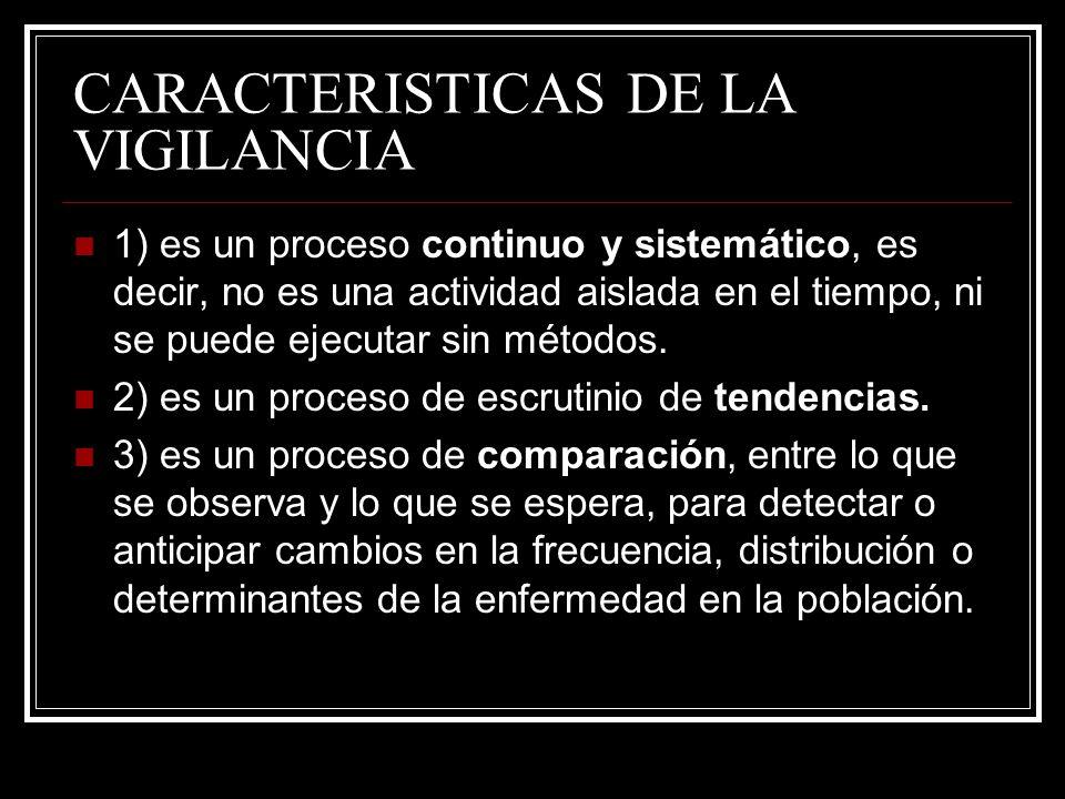 CARACTERISTICAS DE LA VIGILANCIA
