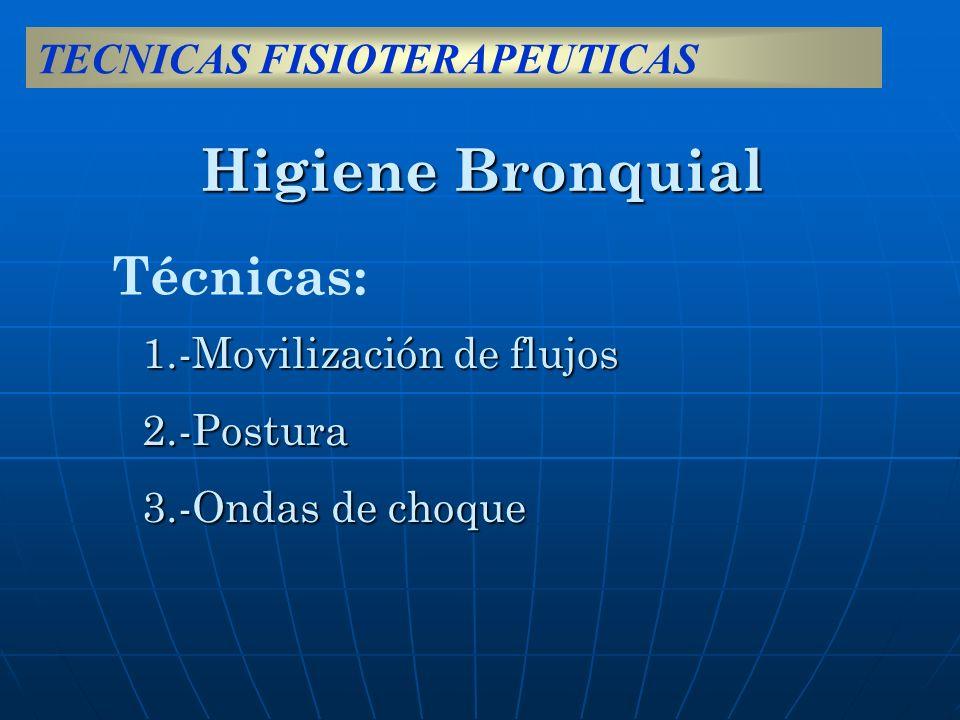 Higiene Bronquial Técnicas: TECNICAS FISIOTERAPEUTICAS
