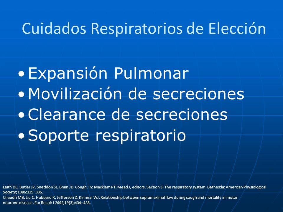 Cuidados Respiratorios de Elección