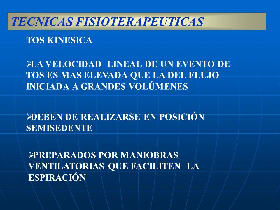 TECNICAS FISIOTERAPEUTICAS