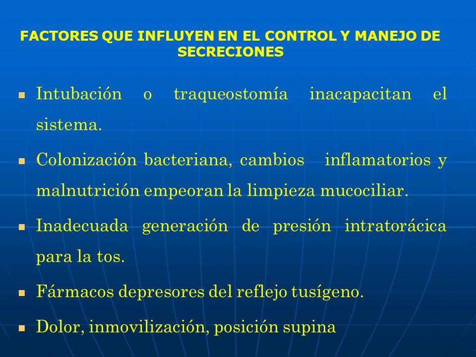 FACTORES QUE INFLUYEN EN EL CONTROL Y MANEJO DE