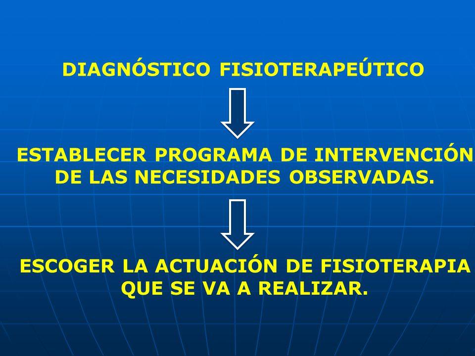 DIAGNÓSTICO FISIOTERAPEÚTICO