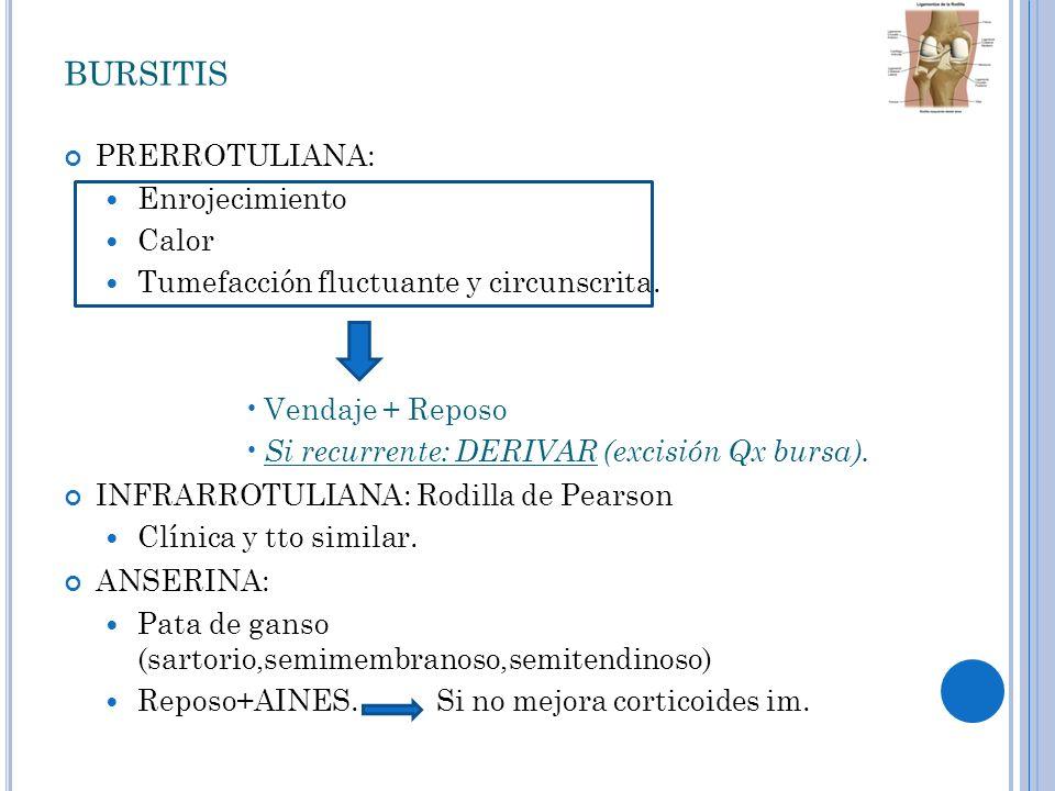 bursitis PRERROTULIANA: Enrojecimiento Calor