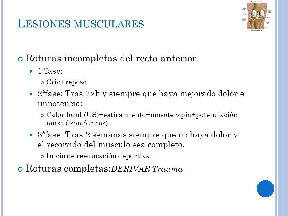 Lesiones musculares Roturas incompletas del recto anterior.