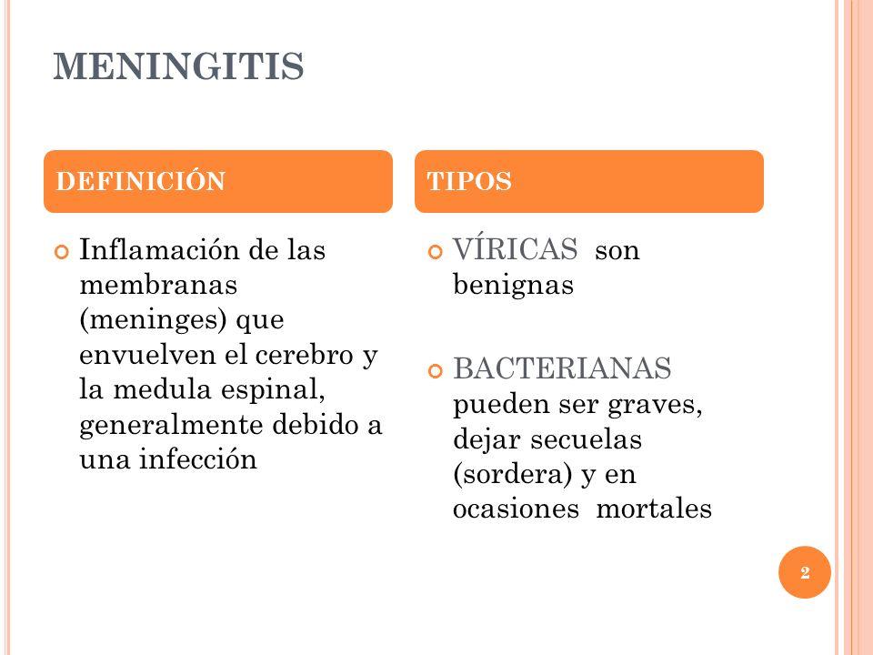 MENINGITIS DEFINICIÓN. TIPOS.