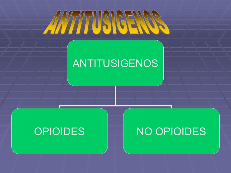 ANTITUSIGENOS