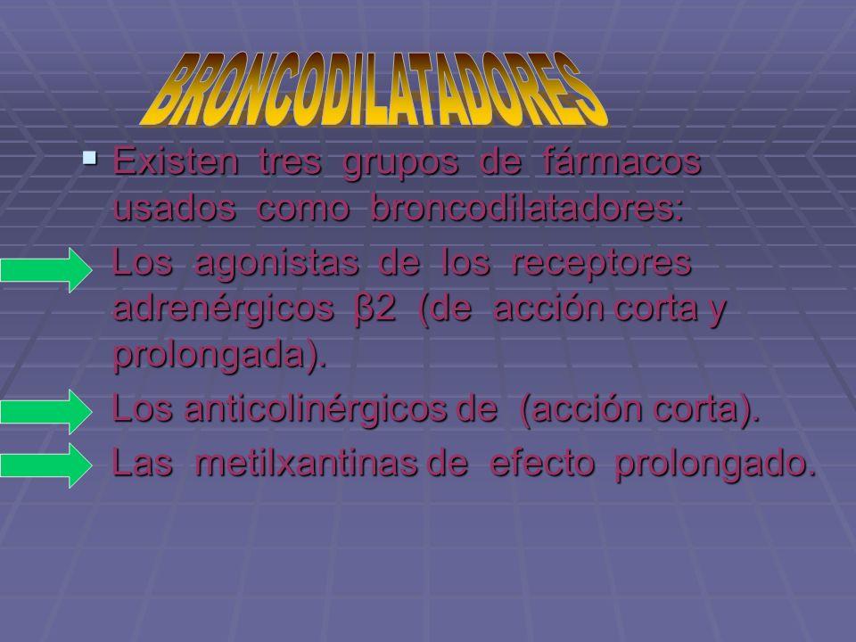 BRONCODILATADORES Existen tres grupos de fármacos usados como broncodilatadores: