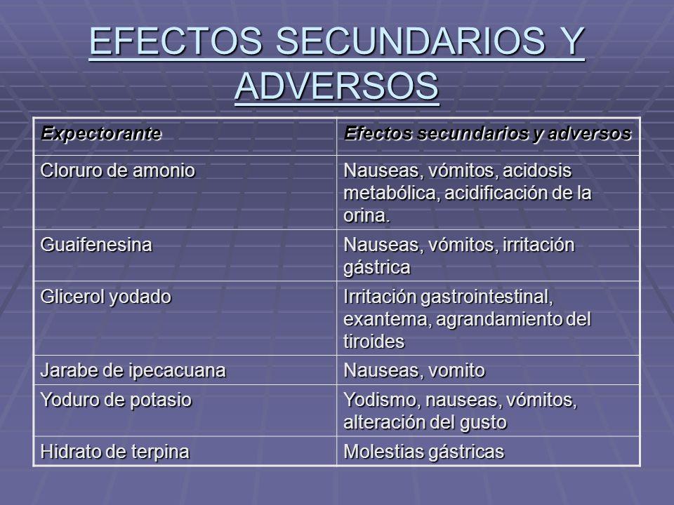 EFECTOS SECUNDARIOS Y ADVERSOS