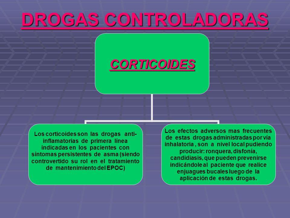 DROGAS CONTROLADORAS