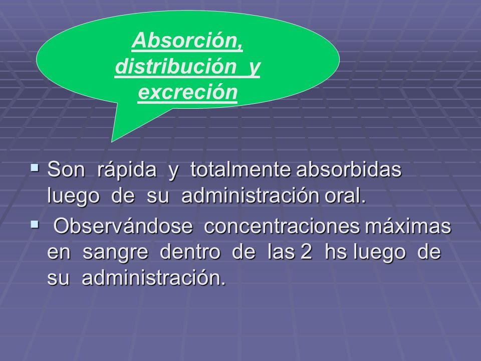 Absorción, distribución y excreción