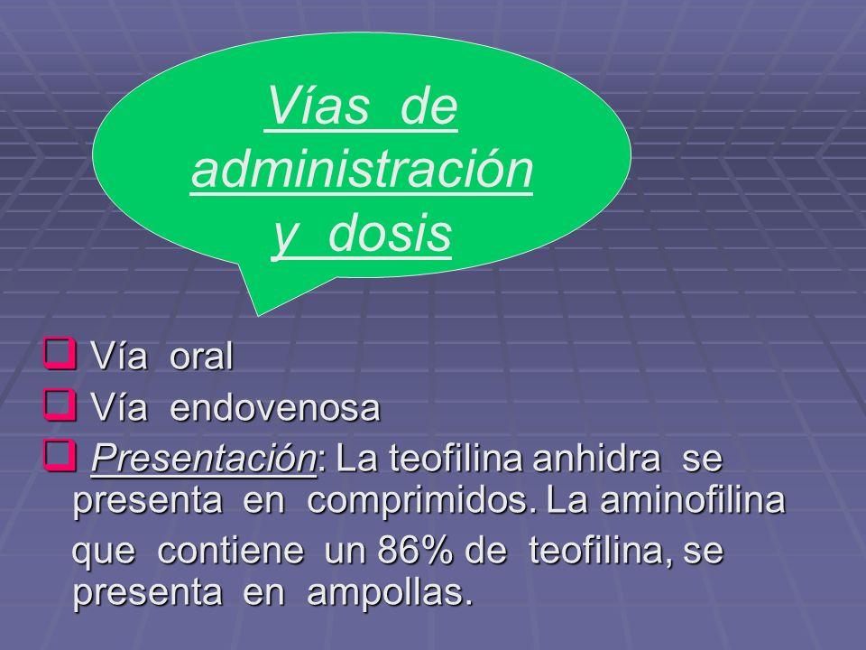 Vías de administración y dosis