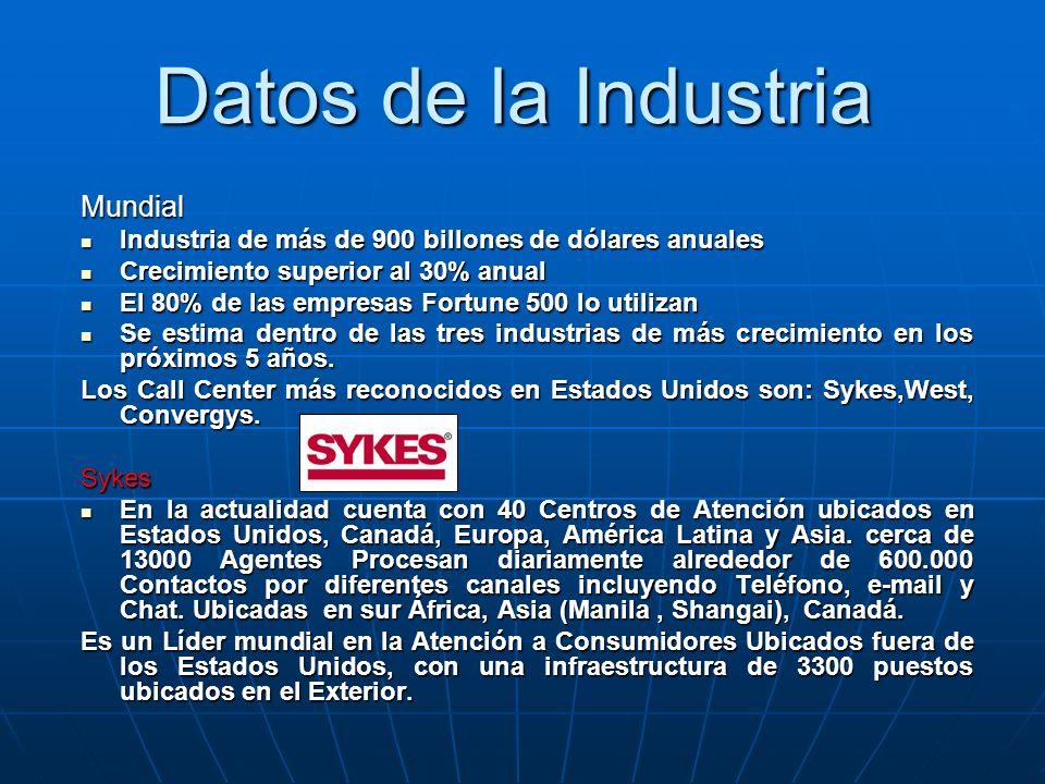 Datos de la Industria Mundial