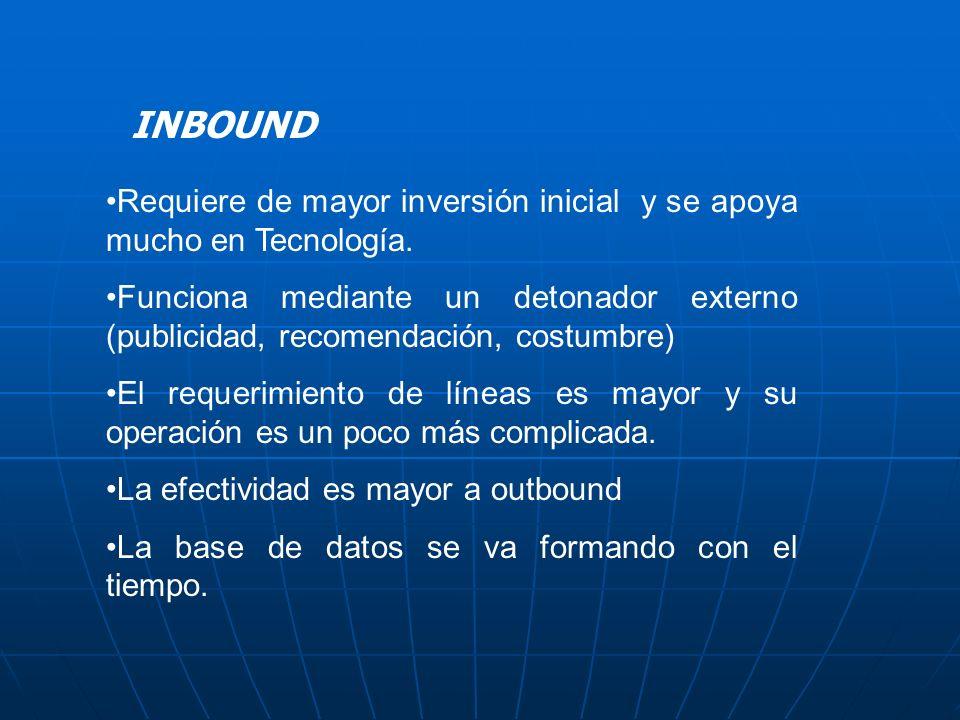 INBOUND Requiere de mayor inversión inicial y se apoya mucho en Tecnología.