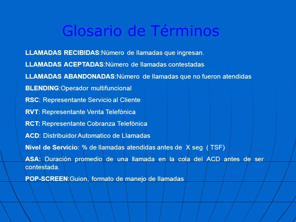 Glosario de Términos LLAMADAS RECIBIDAS:Número de llamadas que ingresan. LLAMADAS ACEPTADAS:Número de llamadas contestadas.
