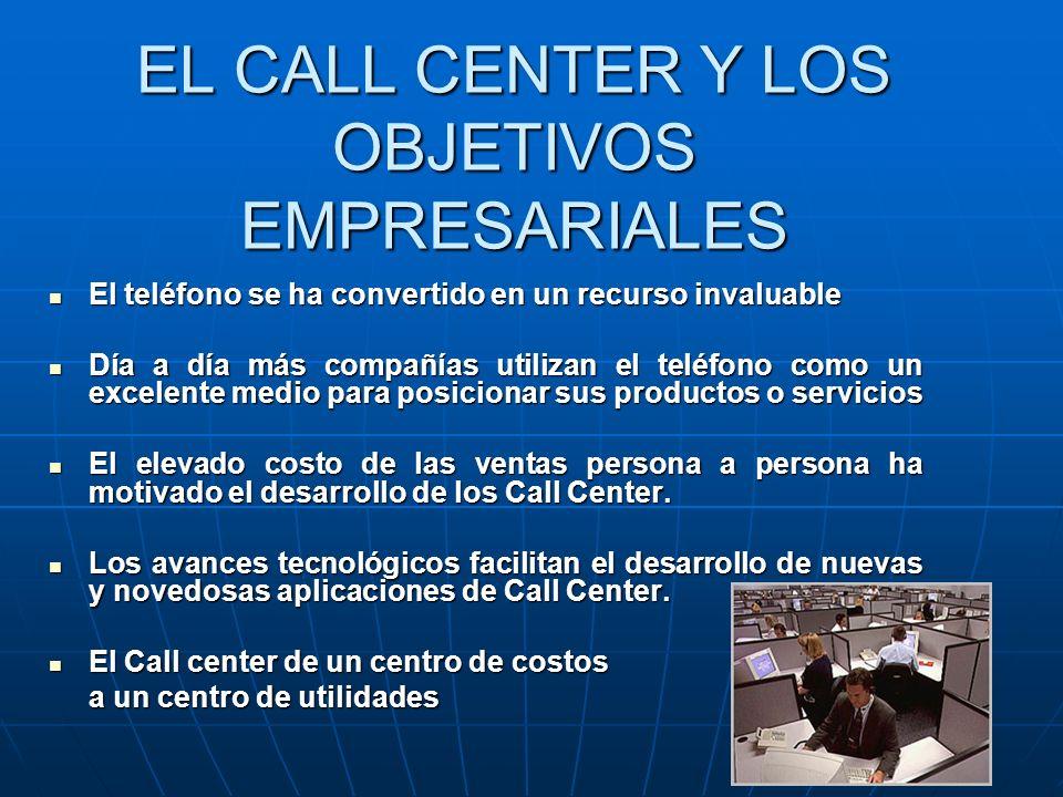 EL CALL CENTER Y LOS OBJETIVOS EMPRESARIALES