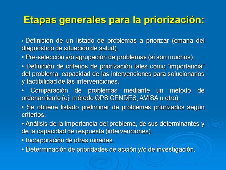 Etapas generales para la priorización:
