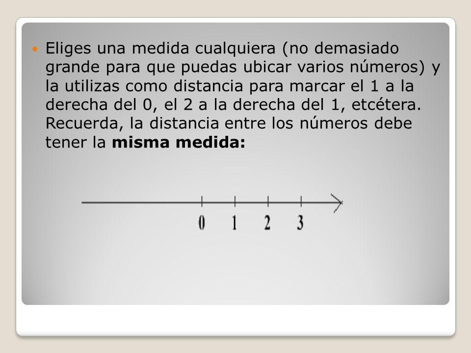 Eliges una medida cualquiera (no demasiado grande para que puedas ubicar varios números) y la utilizas como distancia para marcar el 1 a la derecha del 0, el 2 a la derecha del 1, etcétera.